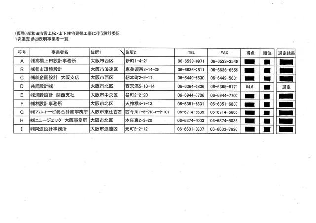 プロポ9社 (2).JPG