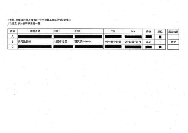 プロポ決戦 3社 (2).JPG