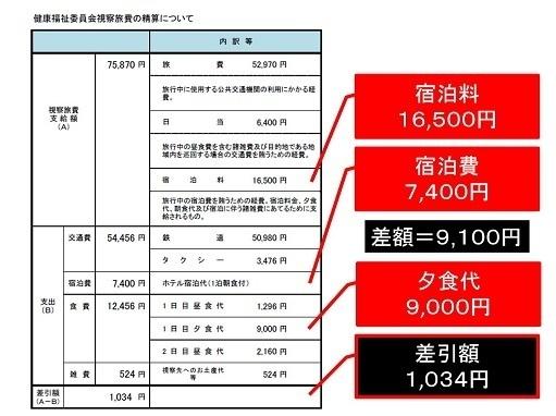 堺市出張費で宴会表.jpg